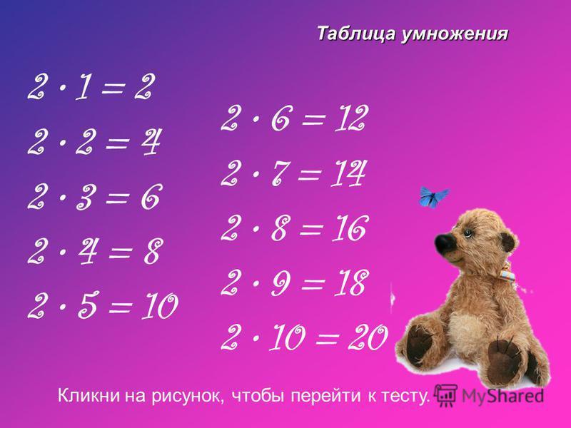 Тест закончен. Если вы часто ошибались – подучите таблицу и пройдите его ещё раз. А если ошибок не было!... Значит таблицу выучили на «5». 12 6 11 16 7 12 1718 13 19 14 20 15 8910 543