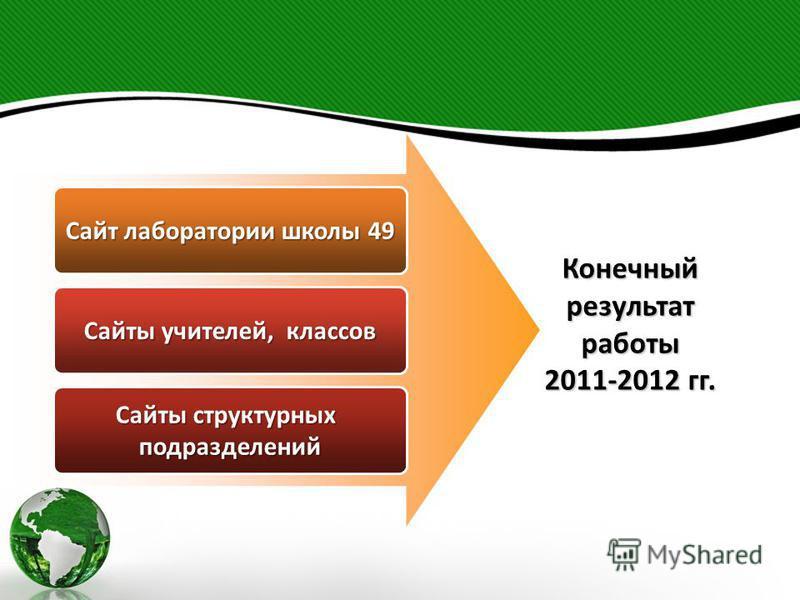 Сайт лаборатории школы 49 Сайты учителей, классов Сайты структурных подразделений Конечный результат работы 2011-2012 гг.