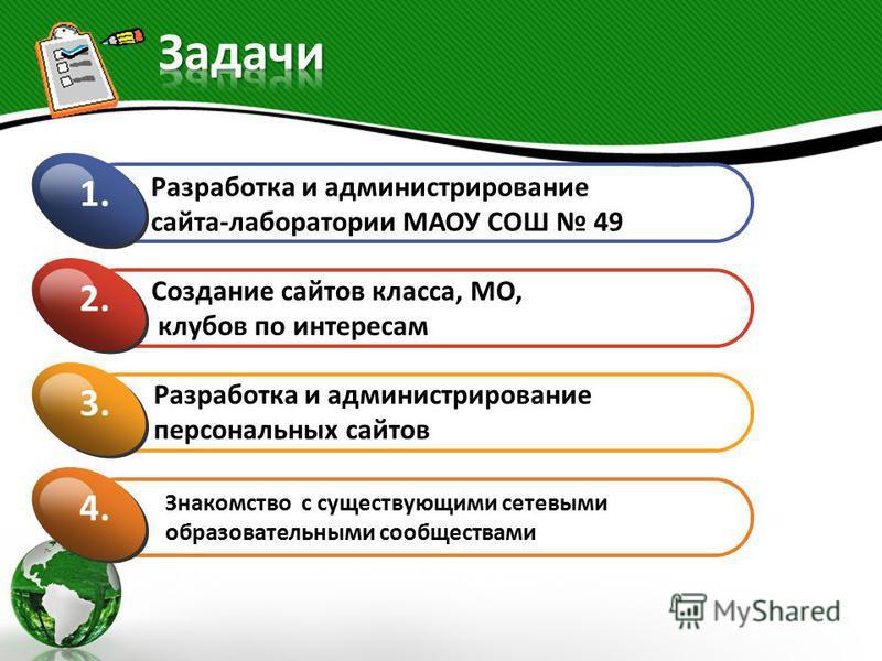 Разработка и администрирование сайта-лаборатории МАОУ СОШ 49 1. Создание сайтов класса, МО, клубов по интересам 2. Разработка и администрирование персональных сайтов 3. 4. Знакомство с существующими сетевыми образовательными сообществами