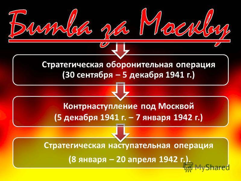 Стратегическая наступательная операция (8 января – 20 апреля 1942 г.). Контрнаступление под Москвой (5 декабря 1941 г. – 7 января 1942 г.) Стратегическая оборонительная операция (30 сентября – 5 декабря 1941 г.)