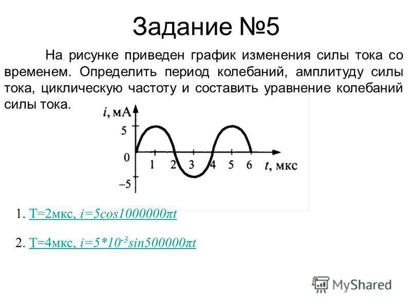 Задание 5 На рисунке приведен график изменения силы тока со временем. Определить период колебаний, амплитуду силы тока, циклическую частоту и составить уравнение колебаний силы тока. 1. Т=2 мкс, i=5cos1000000πtТ=2 мкс, i=5cos1000000πt 2. Т=4 мкс, i=5