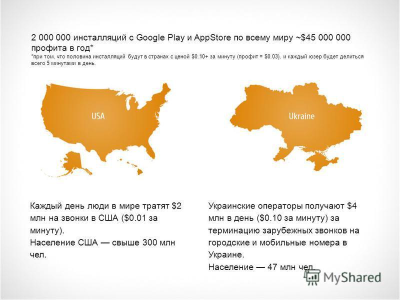 2 000 000 инсталляций с Google Play и AppStore по всему миру ~$45 000 000 профита в год* *при том, что половина инсталляций будут в странах с ценой $0.10+ за минуту (профит = $0.03), и каждый юзер будет делиться всего 5 минутами в день. Каждый день л