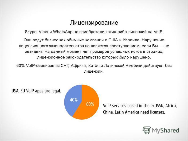 Лицензирование Skype, Viber и WhatsApp не приобретали каких-либо лицензий на VoIP. Они ведут бизнес как обычные компании в США и Израиле. Нарушение лицензионного законодательства не является преступлением, если Вы не резидент. На данный момент нет пр