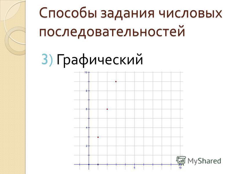 Способы задания числовых последовательностей 3) Графический