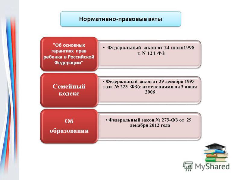 Нормативно-правовые акты Федеральный закон от 24 июля 1998 г. N 124-ФЗ