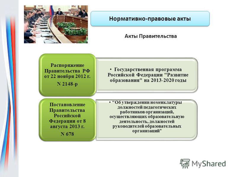 Нормативно-правовые акты Государственная программа Российской Федерации