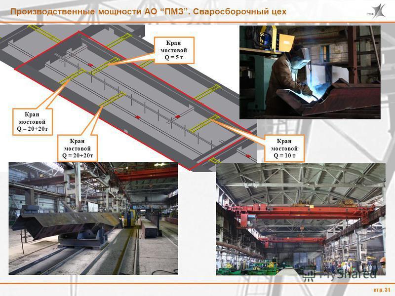 стр. 31 Кран мостовой Q = 10 т Кран мостовой Q = 5 т Кран мостовой Q = 20+20 т Производственные мощности АО ПМЗ. Сваросборочный цех