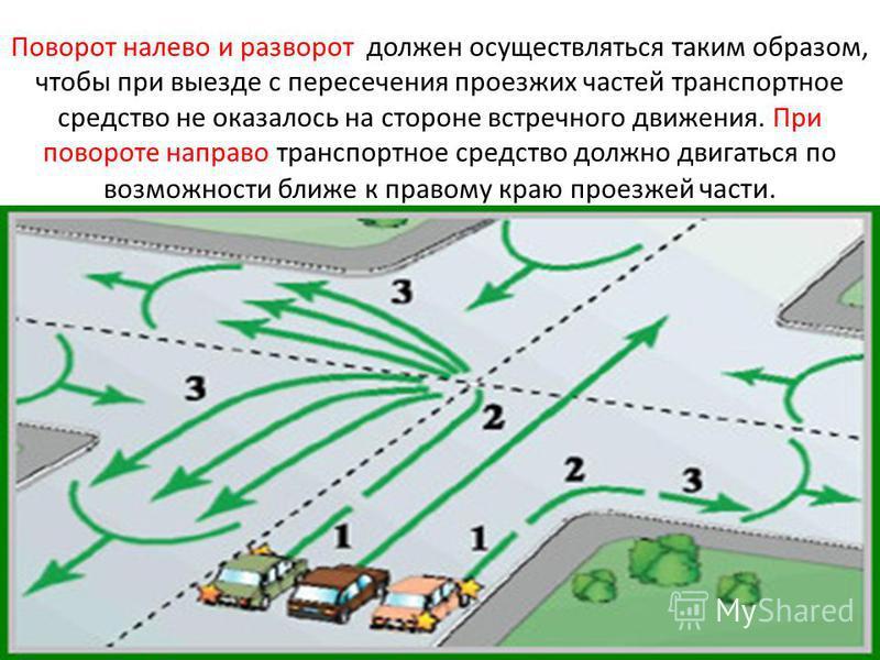 Поворот налево и разворот должен осуществляться таким образом, чтобы при выезде с пересечения проезжих частей транспортное средство не оказалось на стороне встречного движения. При повороте направо транспортное средство должно двигаться по возможност