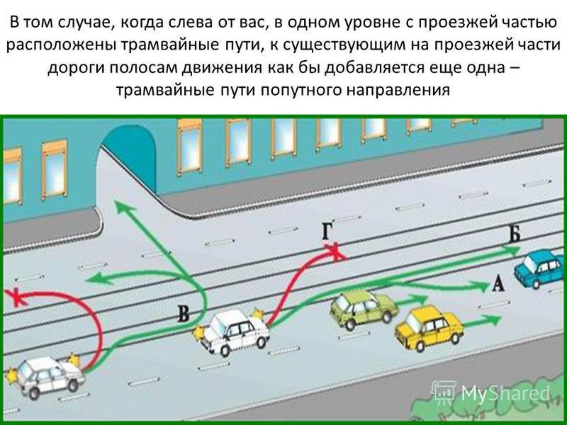 В том случае, когда слева от вас, в одном уровне с проезжей частью расположены трамвайные пути, к существующим на проезжей части дороги полосам движения как бы добавляется еще одна – трамвайные пути попутного направления