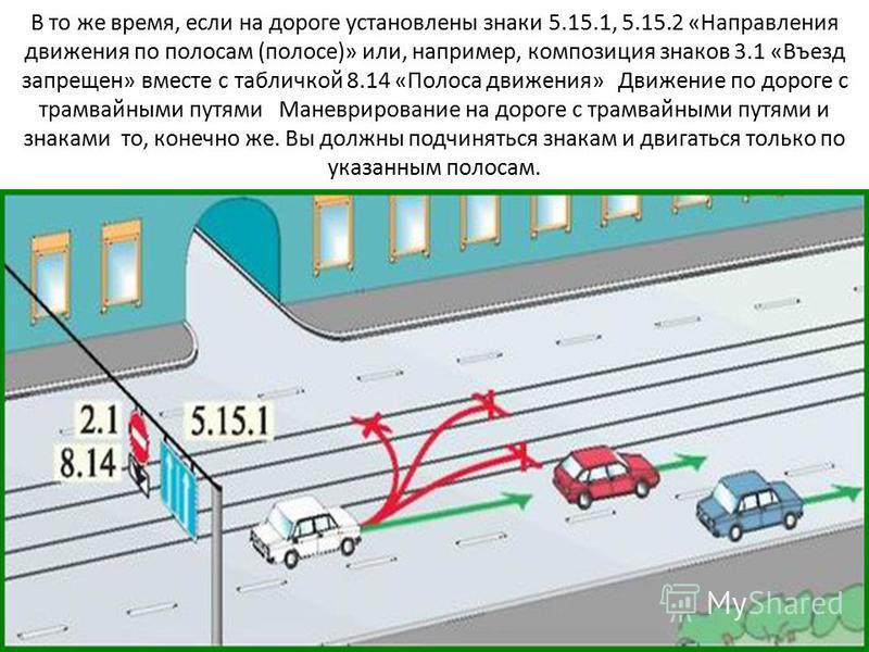 В то же время, если на дороге установлены знаки 5.15.1, 5.15.2 «Направления движения по полосам (полосе)» или, например, композиция знаков 3.1 «Въезд запрещен» вместе с табличкой 8.14 «Полоса движения» Движение по дороге с трамвайными путями Мане