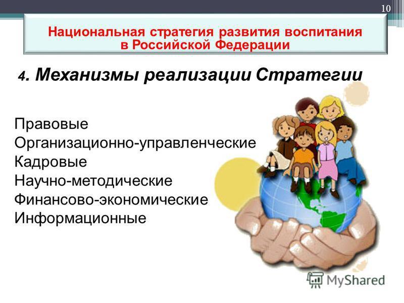 9 Национальная стратегия развития воспитания в Российской Федерации 3. Основные направления развития воспитания 1. Развитие социальных институтов воспитания Поддержка семейного воспитания Развитие воспитания в системе образования Расширение воспитате