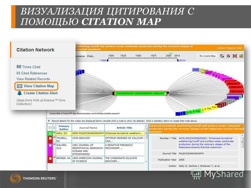 ВИЗУАЛИЗАЦИЯ ЦИТИРОВАНИЯ С ПОМОЩЬЮ CITATION MAP