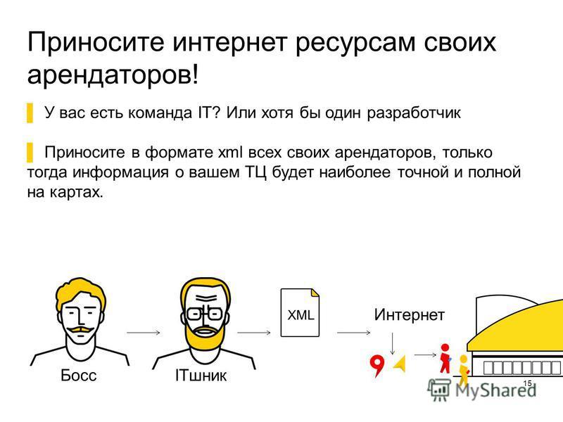 Приносите интернет ресурсам своих арендаторов! 15 У вас есть команда IT? Или хотя бы один разработчик Приносите в формате xml всех своих арендаторов, только тогда информация о вашем ТЦ будет наиболее точной и полной на картах. XML БоссITшник Интернет