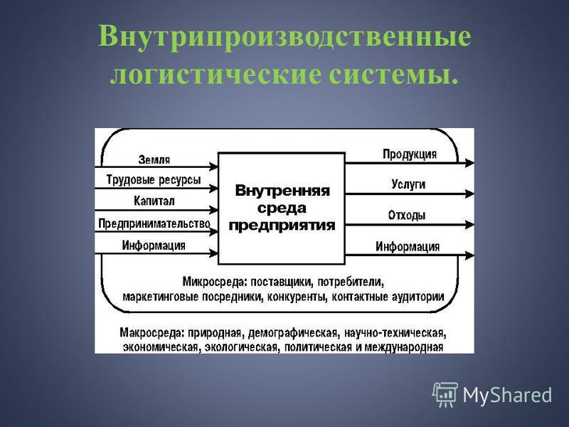 Внутрипроизводственные логистические системы.