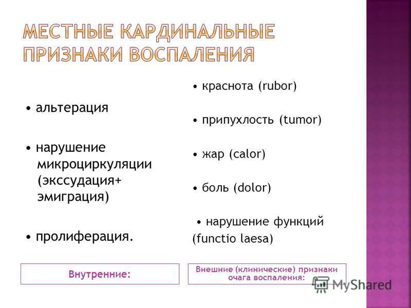 Внутренние: Внешние (клинические) признаки очага воспаления: альтерация нарушение микроциркуляции (экссудация+ эмиграция) пролиферация. краснота (rubor) припухлость (tumor) жар (calor) боль (dolor) нарушение функций (functio laesa)