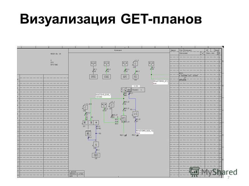 Визуализация GET-планов 7