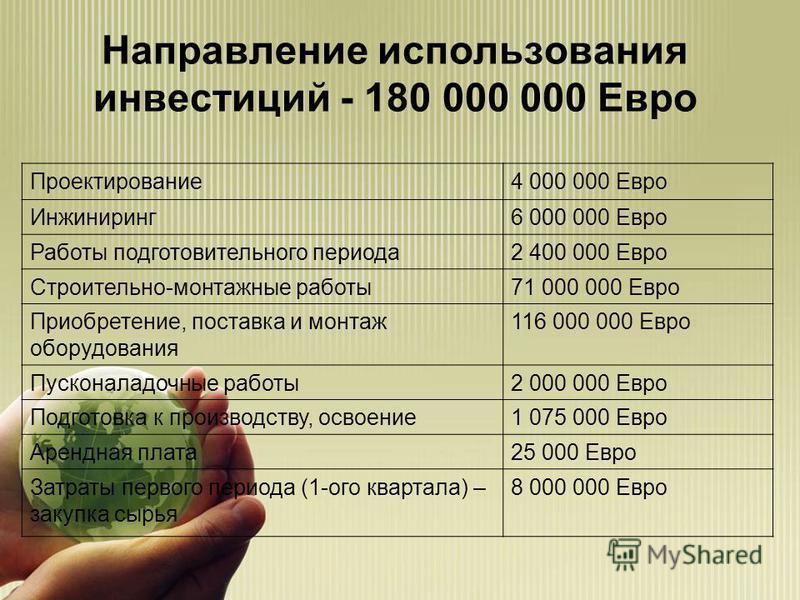 Направление использования инвестиций - 180 000 000 Евро Проектирование 4 000 000 Евро Инжиниринг 6 000 000 Евро Работы подготовительного периода 2 400 000 Евро Строительно-монтажные работы 71 000 000 Евро Приобретение, поставка и монтаж оборудования