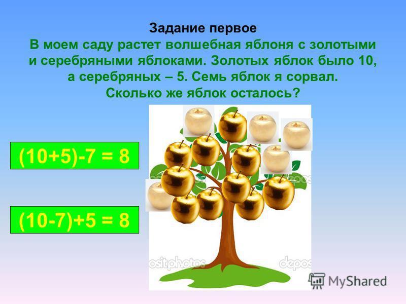 Задание первое В моем саду растет волшебная яблоня с золотыми и серебряными яблоками. Золотых яблок было 10, а серебряных – 5. Семь яблок я сорвал. Сколько же яблок осталось? (10+5)-7 = 8 (10-7)+5 = 8