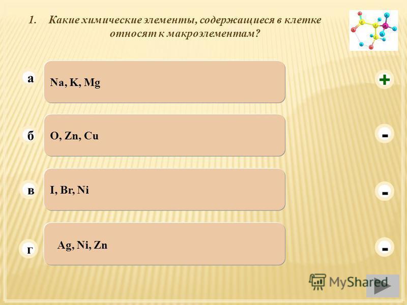 1. Какие химические элементы, содержащиеся в клетке относят к макроэлементам? Na, K, Mg а б в г O, Zn, Cu I, Br, Ni Ag, Ni, Zn - - + -