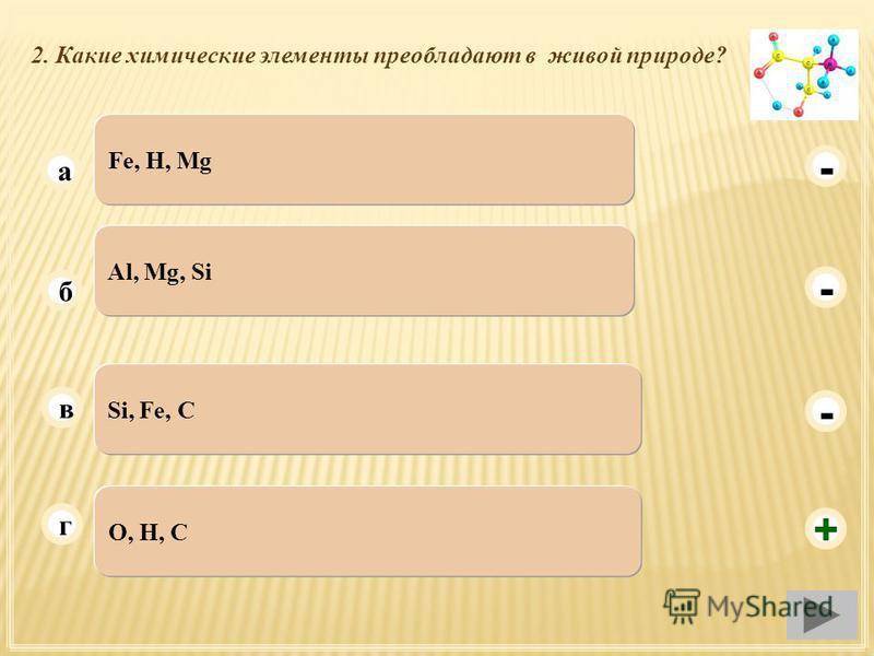 2. Какие химические элементы преобладают в живой природе? O, H, C г б в а Al, Mg, Si Si, Fe, C Fe, H, Mg - - + -