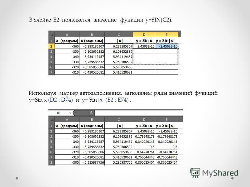 Используя маркер автозаполнения, заполняем ряды значений функций y=Sin x (D2 : D74) и y= Sin|x|(E2 : E74). В ячейке E2 появляется значение функции y=SIN(C2).