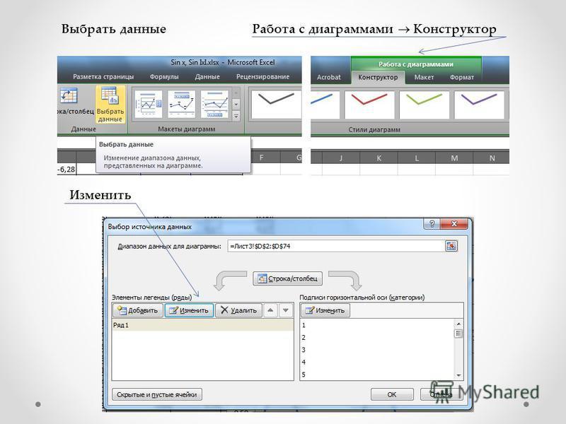 Изменить Работа с диаграммами Конструктор Выбрать данные
