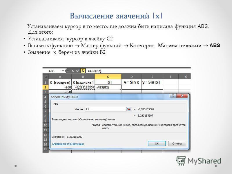 Вычисление значений  x  Устанавливаем курсор в то место, где должна быть написана функция ABS. Для этого: Устанавливаем курсор в ячейку C2 Вставить функцию Мастер функций Категория Математические ABS Значение x берем из ячейки B2