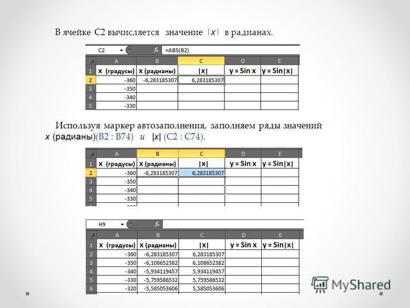 В ячейке C2 вычисляется значение   x   в радианах. Используя маркер автозаполнения, заполняем ряды значений x (радианы) (B2 : B74) и  x  (C2 : C74). Используя маркер автозаполнения, заполняем ряды значений x (радианы) (B2 : B74) и  x  (C2 : C74).