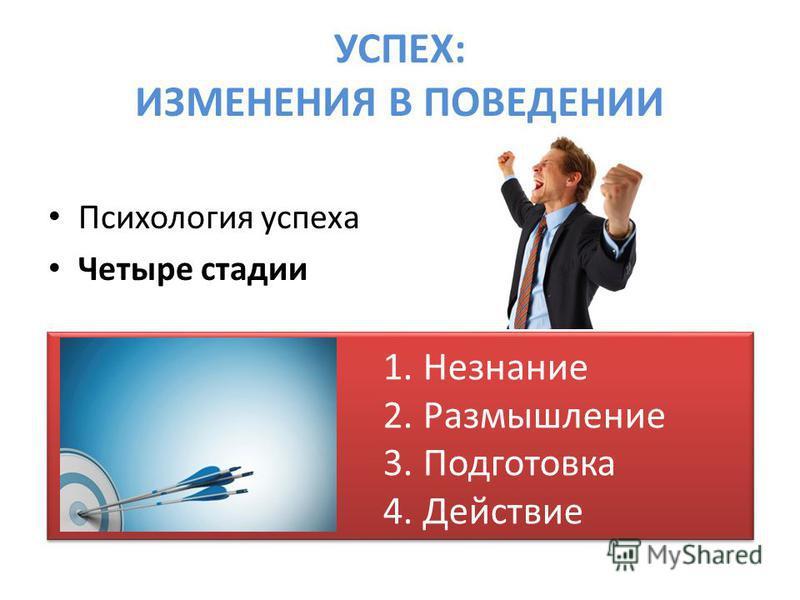 УСПЕХ: ИЗМЕНЕНИЯ В ПОВЕДЕНИИ Психология успеха Четыре стадии 1. Незнание 2. Размышление 3. Подготовка 4.Действие