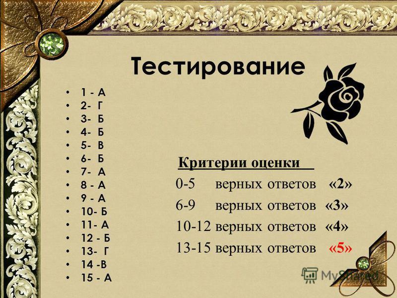 1 - А 2- Г 3- Б 4- Б 5- В 6- Б 7- А 8 - А 9 - А 10- Б 11- А 12 - Б 13- Г 14 -В 15 - А Тестирование Критерии оценки 0-5 верных ответов «2» 6-9 верных ответов «3» 10-12 верных ответов «4» 13-15 верных ответов «5»