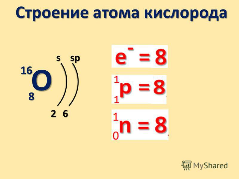 O 8 16 Строение атома кислорода 26 sps