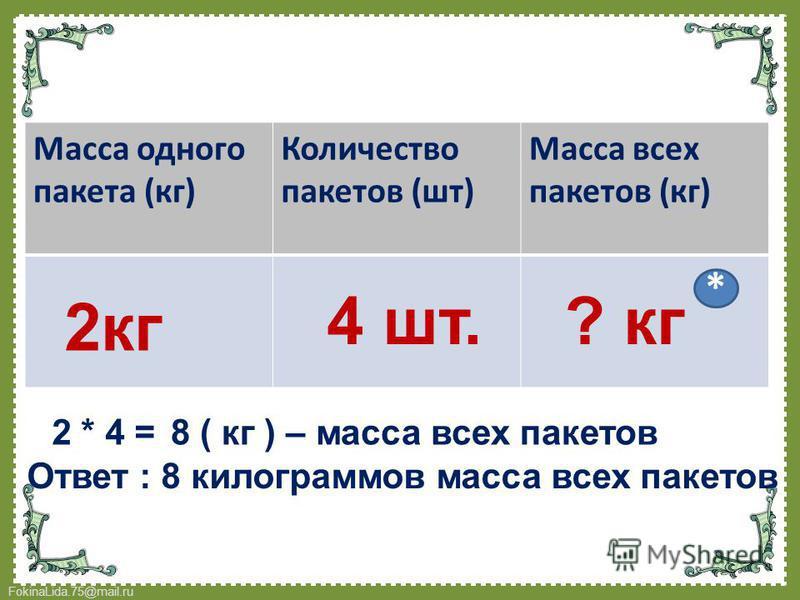 FokinaLida.75@mail.ru Масса одного пакета (кг) Количество пакетов (шт) Масса всех пакетов (кг) 2 кг 4 шт.? кг * 2 * 4 =8 ( кг ) – масса всех пакетов Ответ : 8 килограммов масса всех пакетов