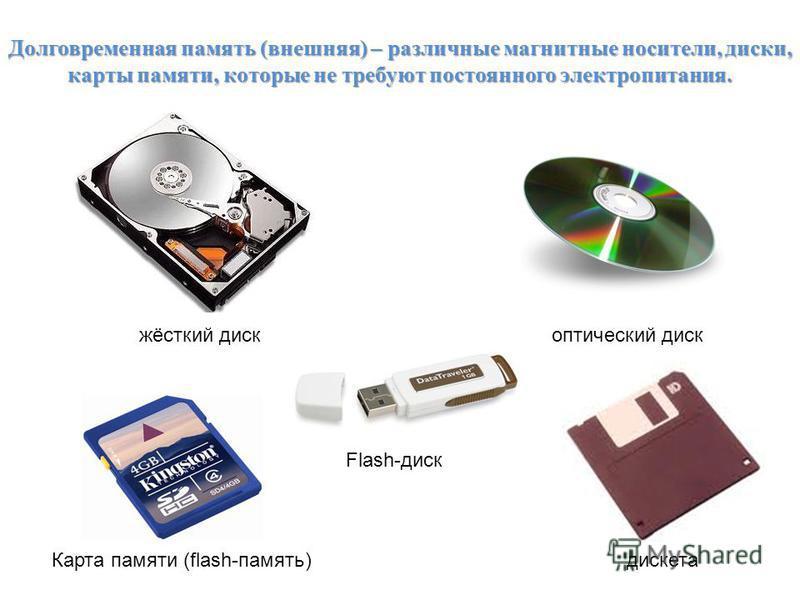 Долговременная память (внешняя) – различные магнитные носители, диски, карты памяти, которые не требуют постоянного электропитания. жёсткий диск оптический диск Карта памяти (flash-память) Flash-диск дискета