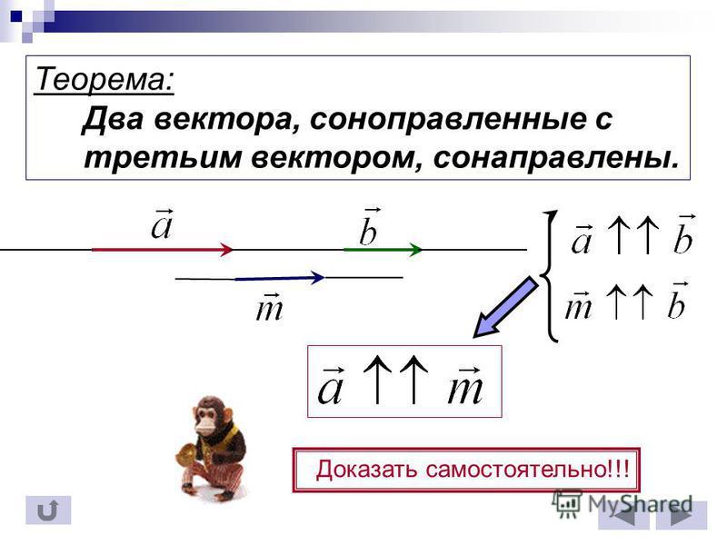 Теорема: Два вектора, сонаправленые с третьим вектором, сонаправлены. Доказать самостоятельно!!!