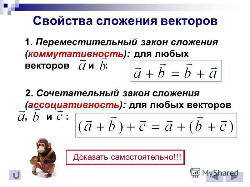 Свойства сложения векторов 1. Переместительный закон сложения (коммутативность): для любых векторов и : 2. Сочетательный закон сложения (ассоциативность): для любых векторов, и : Доказать самостоятельно!!!
