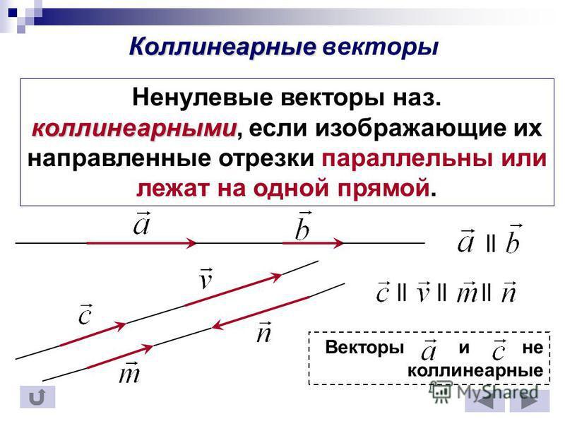 Кккколлинеарные Кккколлинеарные векторы кккколлинеарныеми Ненулевые векторы наз. кккколлинеарныеми, если изображающие их направленные отрезки параллельны или лежат на одной прямой. || Векторы и не кккколлинеарныее