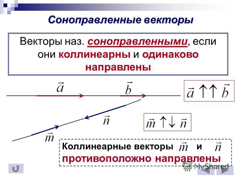Соноправленные векторы Векторы наз. сонаправленными, если они кккколлинеарные и одинаково направлены Кккколлинеарные векторы и противоположно направлены