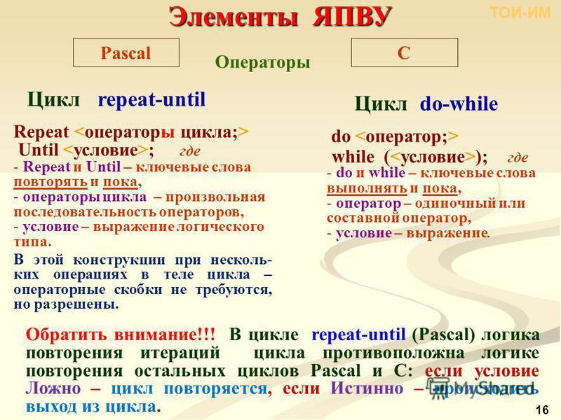 Элементы ЯПВУ C Операторы Pascal Цикл repeat-until Цикл do-while Repeat Until ; где - Repeat и Until – ключевые слова повторять и пока, - операторы цикла – произвольная последовательность операторов, - условие – выражение логического типа. В этой кон