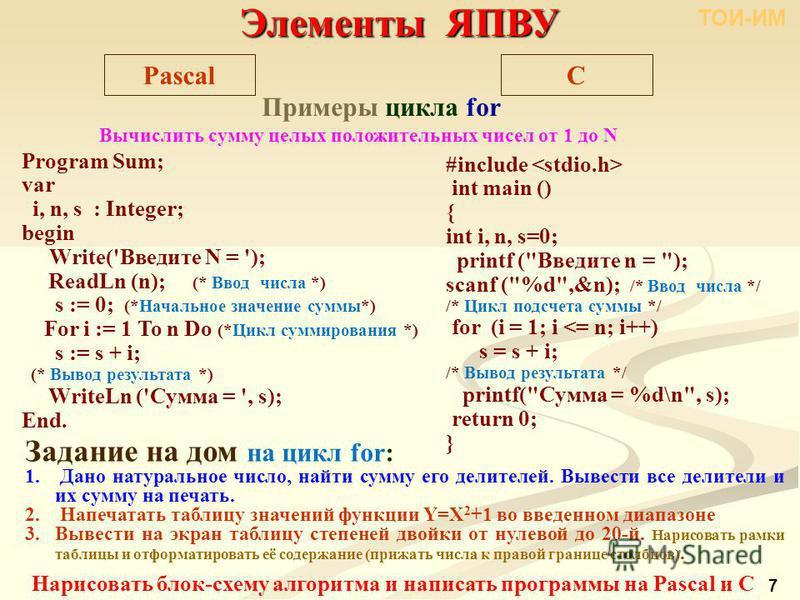 Примеры цикла for Program Sum; var i, n, s : Integer; begin Write('Введите N = '); ReadLn (n); (* Ввод числа *) s := 0; (*Начальное значение суммы*) For i := 1 To n Do (*Цикл суммирования *) s := s + i; (* Вывод результата *) WriteLn ('Сумма = ', s);
