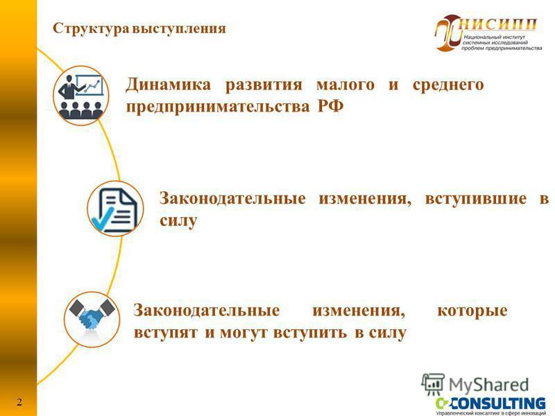 Структура выступления 2 Законодательные изменения, вступившие в силу Законодательные изменения, которые вступят и могут вступить в силу Динамика развития малого и среднего предпринимательства РФ