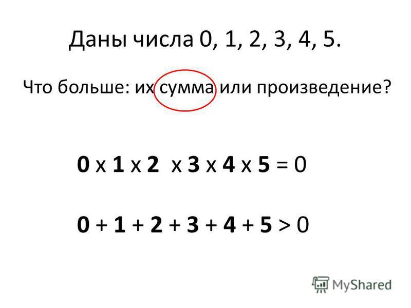 Даны числа 0, 1, 2, 3, 4, 5. Что больше: их сумма или произведение? 0 х 1 х 2 х 3 х 4 х 5 = 0 0 + 1 + 2 + 3 + 4 + 5 > 0