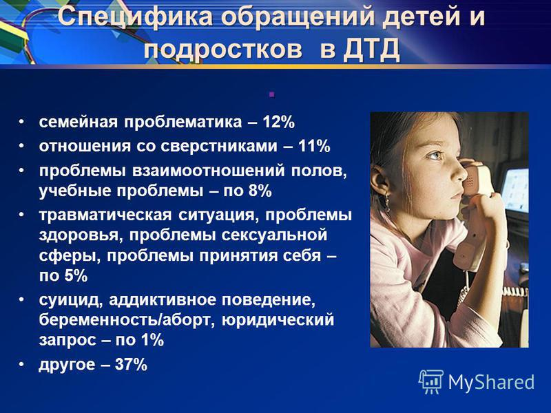 Специфика обращений детей и подростков в ДТД. семейная проблематика – 12% отношения со сверстниками – 11% проблемы взаимоотношений полов, учебные проблемы – по 8% травматическая ситуация, проблемы здоровья, проблемы сексуальной сферы, проблемы принят