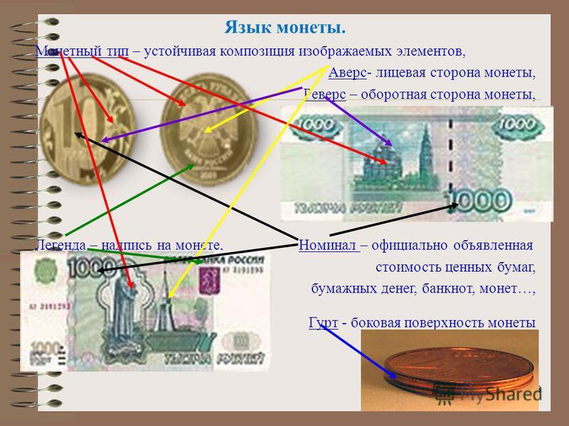 6 Язык монеты. Монетный тип – устойчивая композиция изображаемых элементов, Аверс- лицевая сторона монеты, Реверс – оборотная сторона монеты, Легенда – надпись на монете, Номинал – официально объявленная стоимость ценных бумаг, бумажных денег, банкно