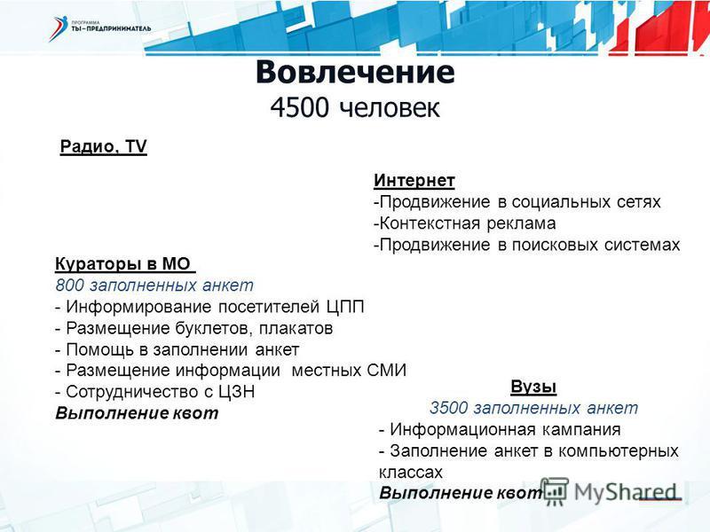 бизнес идеи на 500 тыс.руб