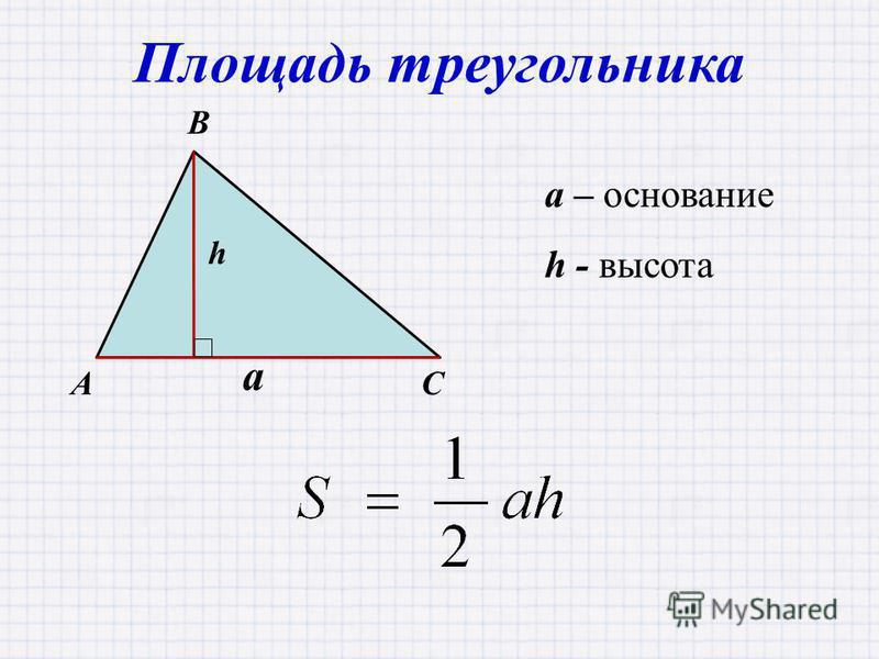 AC B Площадь треугольника a h a – основание h - высота