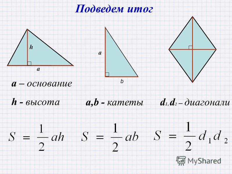 Подведем итог a h a – основание h - высота b a a,b - катетыd 1, d 2 – диагонали