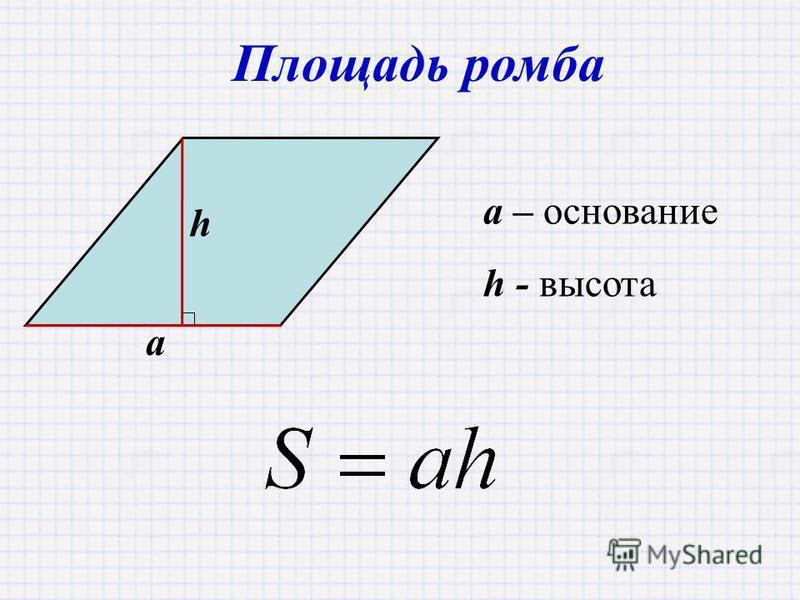 Площадь ромба a – основание h - высота a h