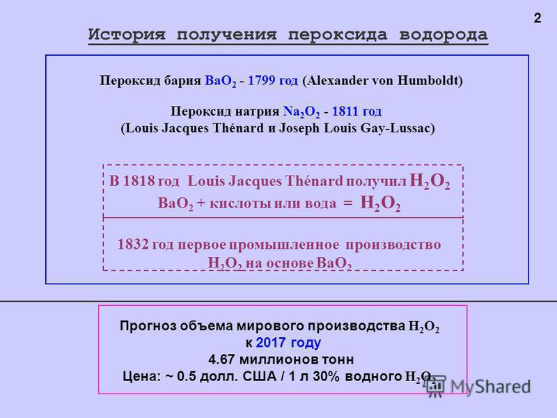 История получения пероксида водорода 2 В 1818 год Louis Jacques Thénard получил H 2 O 2 BaO 2 + кислоты или вода = H 2 O 2 Пероксид натрия Na 2 O 2 - 1811 год (Louis Jacques Thénard и Joseph Louis Gay-Lussac) Прогноз объема мирового производства H 2