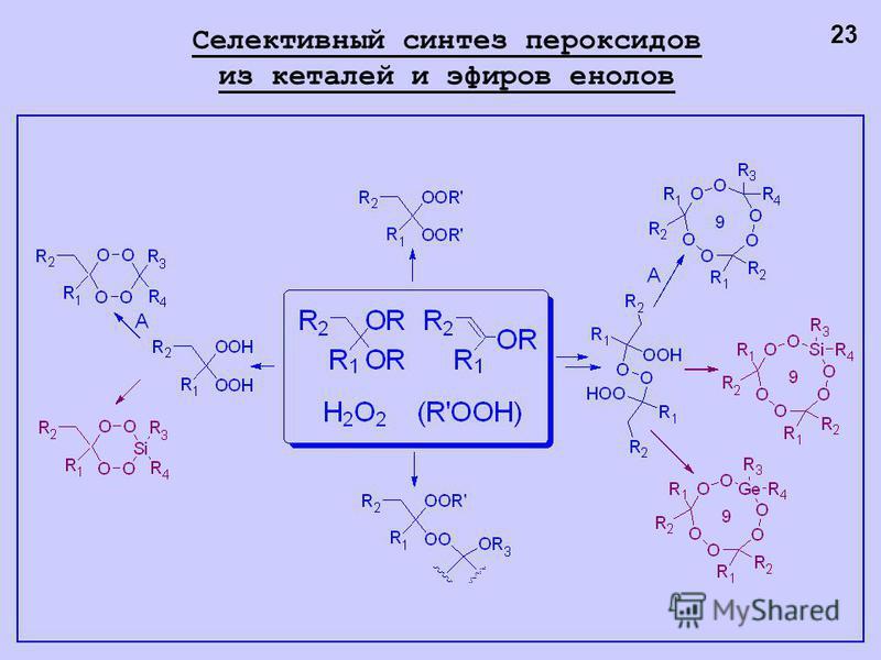 23 Селективный синтез пероксидов из деталей и эфиров енолов