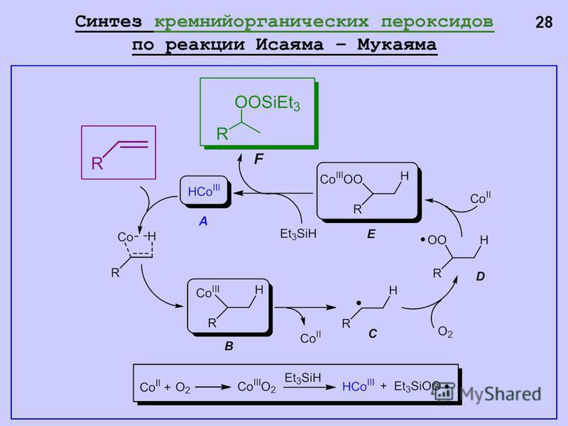 Синтез кремнийорганических пероксидов по реакции Исаяма – Мукаяма 28